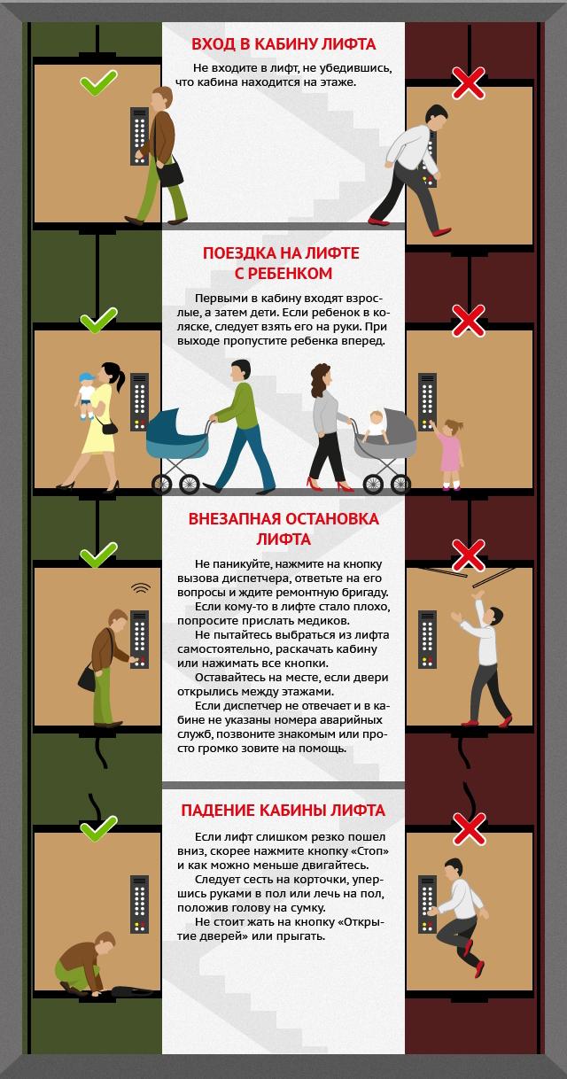 Как правильно купить подъемник или лифт