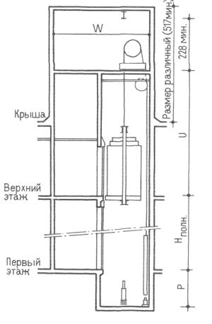 Схема № 2