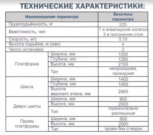 Характеристики ППБ225ВИ