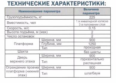Характеристики ППБ225ВИО